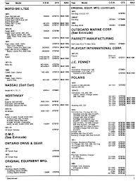 Polaris Snowmobile Belt Chart Pp3293