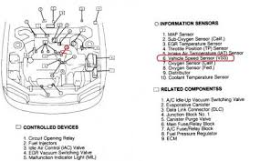 stereo wiring diagram for 1995 geo prizm stereo 1995 geo prizm engine diagram wirdig on stereo wiring diagram for 1995 geo prizm