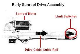 sunroof operation troubleshooting and repair one of the major differences is the set up of the drive motor and limit switches the early sunroof assembly does not use a rotating cam to operate the