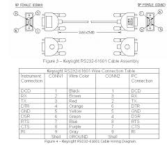 rs232 wiring diagram rs232 automotive wiring diagrams e4418b rs232 4 rs wiring diagram e4418b rs232 4