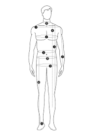 Mens Sherwani Measurement