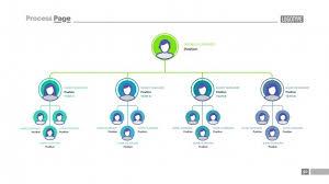 Organization Chart Psd Organizational Chart Vectors Photos And Psd Files Free