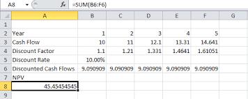 Cash Flow Calculation Excel Dcf Discounted Cash Flow Basics