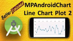 Android Chart Example Code Mpandroidchart Tutorial Better Than Android Graphview 3 Line Chart Using Mpandroid 2 3