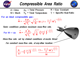 total pressure equation. a graphic showing the equations which describe area ratio through nozzle including compressibility effects total pressure equation