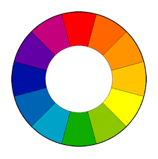 Color Wheel Chart Made Simple