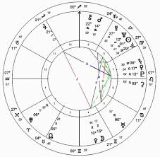 Phil Hartman Natal Chart Astrology Charts Of Famous People