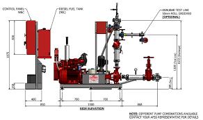 electrical panel wiring diagram pdf electrical fire pump control panel wiring diagram pdf fire auto wiring on electrical panel wiring diagram pdf