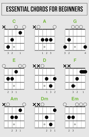 Learn Guitar Chord Chart Beginners How To Read Guitar Chord Diagrams Quickstart Guide Zing
