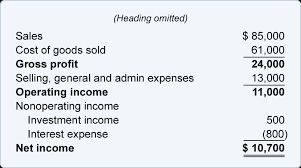 in the single step format the income statement will have only one subtraction all of the expenses both operating and non operating are subtracted from