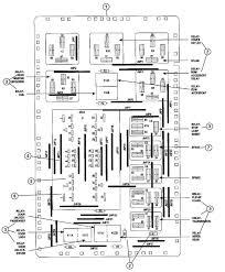 jeep grand cherokee 1993 1998 fuse box diagram cherokeeforum 1993 jeep grand cherokee fuse box diagram at 1998 Jeep Grand Cherokee Fuse Box Diagram
