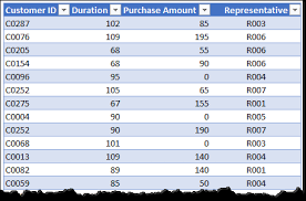 Histograms Pareto Charts In Excel Tutorial Tips And