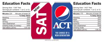 Sat And Act Conversion Chart 2014 Sat Act Reynolds School District Oregon