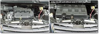 chrysler 4 0 liter v6 engines minivans pacifica nitro the engines were essentially stopgaps the 4 0 line closed in 2010 based on the original 3 3 liter v6 launched in 1990 it was the last of the original