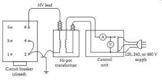 hv circuit breaker wiring diagram hv image wiring medium voltage switchgear and circuit breakers part 2 on hv circuit breaker wiring diagram