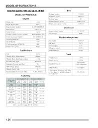 Mercury Outboard Fuel Mixture Chart 62 Actual 2 Cycle Oil Ratio