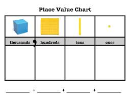 Place Value Chart Thousands Place Value Chart Place Value Chart Place