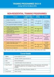 Central Institute Of Tool Design Balanagar Ida Telangana Citd Courses And Training 2020 2021 Student Forum