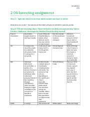 2 04 Investing Basics Chart Bedowntowndaytona Com