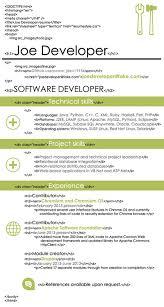resume source
