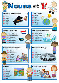 Article With Chart Definite Article The With Nouns Chart English Esl Worksheets