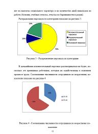 Декан НН Совершенствование системы мотивации персонала в  Страница 8 Совершенствование системы мотивации