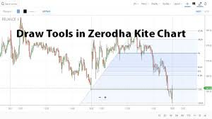 How To Use Draw Tools In Zerodha Kite Chart Stockmaniacs