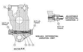 Parker Pavc100 Pump Loyal Hydraulic Pump Manufacturer