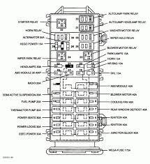 1991 mercury capri fuse box diagram wiring diagram simonand mercury grand marquis fuse box layout at 1997 Mercury Grand Marquis Fuse Box Diagram