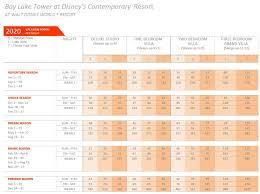 2020 Point Chart Dvc Disney Vacation Club Points Calculator 2019 Myvacationplan Org