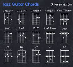 Easy Guitar Chord Progression Chart The 10 Best Jazz Guitar Chords Charts Chord Progressions