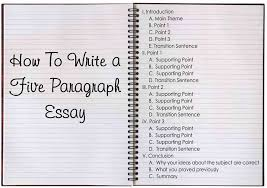 Descriptive Essay Thesis Statement Examples An Essay Thesis Statement Summarizes The Essay In A Sentence