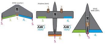 talon gps wiring diagram wiring diagram paper inav sirius air3 f3 m8n gps fixed wing fpv piff talon gps wiring diagram