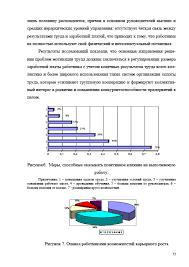 Декан НН Управление трудовыми ресурсами на предприятии d  Страница 6 Управление трудовыми ресурсами на предприятии