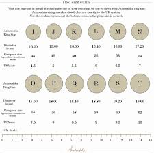 British Ring Size Chart Most Popular Jewelry Mens Ring Size Chart