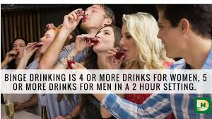 42 Awareness - Binge Alcohol Of Youtube Month College Drinking Reported Students