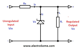 zener diode voltage regulator zener diode voltage regulator circuit diagram
