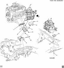chevy 305 distributor wiring diagram chevy discover your wiring chevy 350 5 7l engine diagram