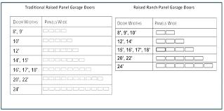 standard garage door size garage door sizes plus garage door sizes awesome standard garage garage door