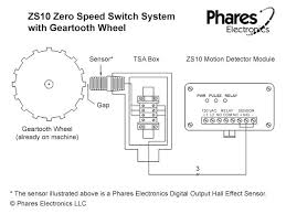 zero speed switch module model zs10 phares electronics phares zs10 zero speed switch system utilizing a radial magnetic disk