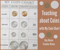 Coin Chart For Kids Teacher Mama Teaching About Coins With My Coin Chart Boy