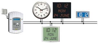 wired clock system clocks clock systems bodet wired clock system clocks and clock systems