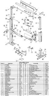 car lift schematic trusted wiring diagrams Car Lift Pump rotary 2 post lift wiring diagrams trusted wiring diagram hybrid hydraulic vehicle car lift schematic