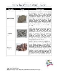 Mineral Chart Geology Every Rock Tells A Story Rock Description Chart