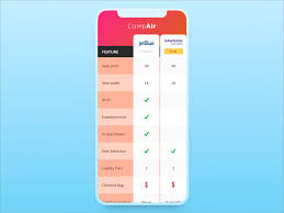 Mobile Comparison Chart By Shaun Paduano For Aig Xd On Dribbble