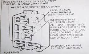 ford f fuse box manual ford wiring diagrams