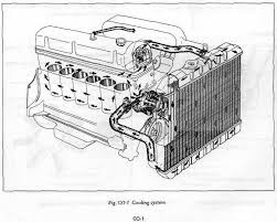 intake manifold thermostat how do i check it and service it l24 cooling system flow path diagram 1972 fsm jpg
