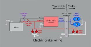 wiring electric trailer brake magnets wiring solutions premium electric trailer brake controller wiring diagram