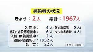 コロナ ウイルス 宮崎 県