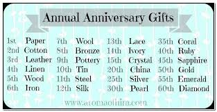 gift for 11 year anniversary wedding gifts him best gift for 11 year anniversary